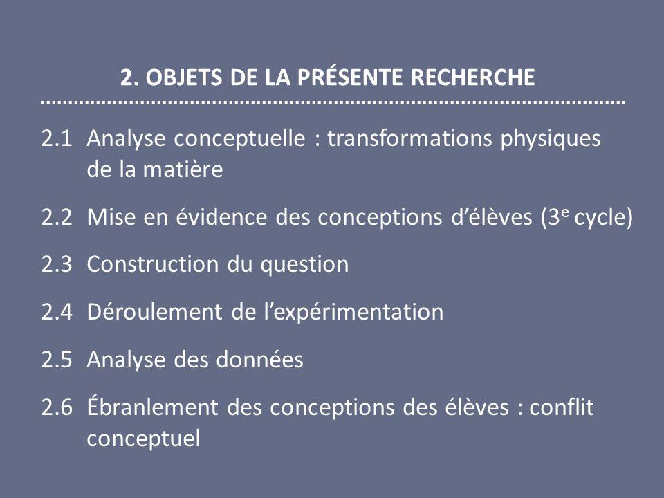 2. OBJETS DE LA PRÉSENTE RECHERCHE 2.1 Analyse conceptuelle : transformations physiques de la matière 2.2 Mise en évidence des conceptions délèves (3