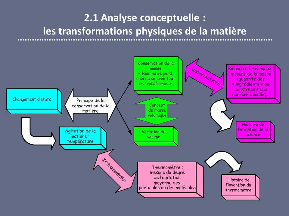 2.1 Analyse conceptuelle : les transformations physiques de la matière