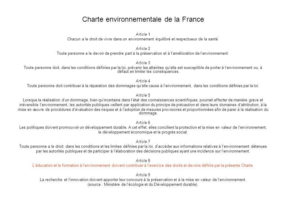 Charte environnementale de la France Article 1 Chacun a le droit de vivre dans un environnement équilibré et respectueux de la santé. Article 2 Toute