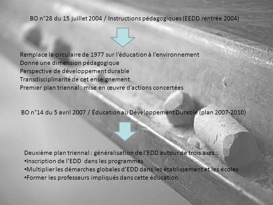 BO n°28 du 15 juillet 2004 / Instructions pédagogiques (EEDD rentrée 2004) Remplace la circulaire de 1977 sur léducation à lenvironnement Donne une di