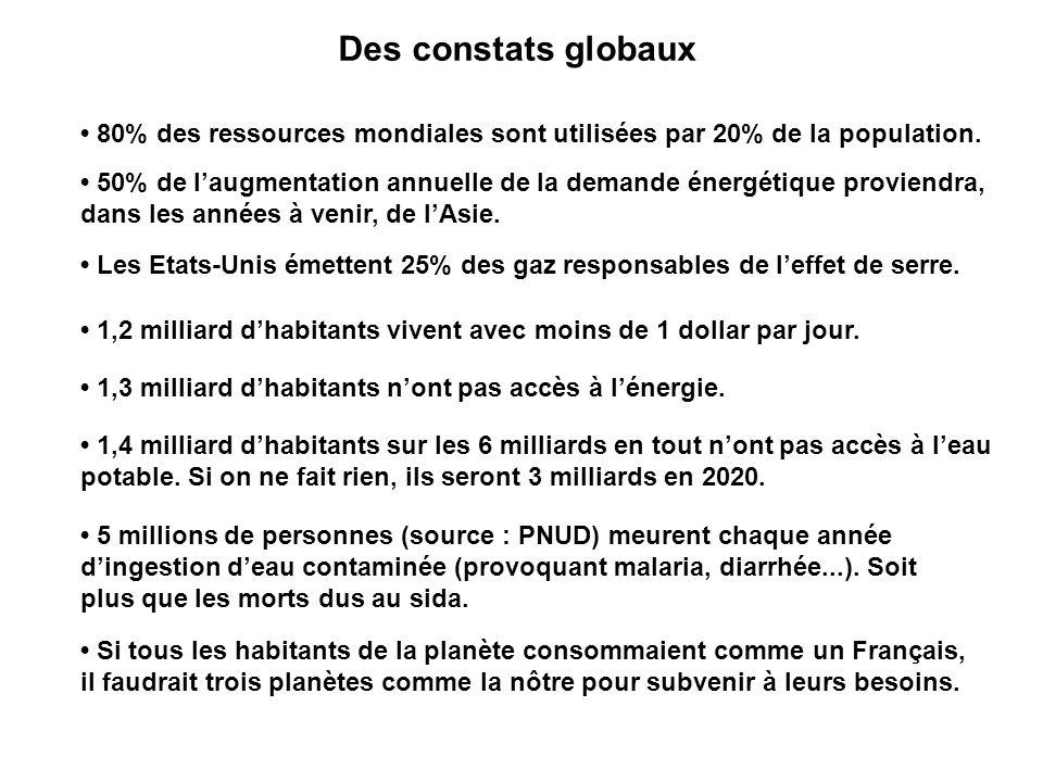 Des constats globaux 80% des ressources mondiales sont utilisées par 20% de la population. 50% de laugmentation annuelle de la demande énergétique pro