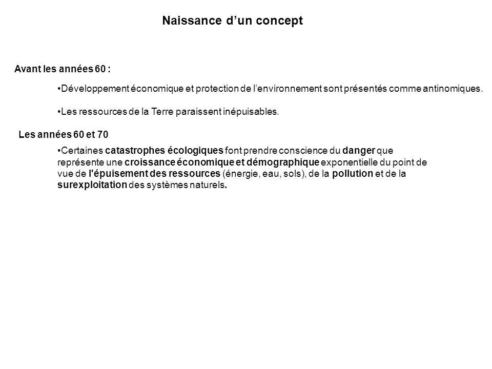 Pour les enseignants http://www.pnr-vercors.fr http://www.brgm.fr/Fichiers/TerreDurable/plaqDDTerrePr% C3%A9s.pdf http://www.otua.org/pdf/dossierDevDur.pdf http://www.essonne.fr/?IDINFO=685 http://www.revue-ddt.org/ http://www.novethic.fr/novethic/site/article/index.jsp?id=23797 http://www.futura-sciences.com/comprendre/d/dossier113-1.php http://www.etudes.ccip.fr/archrap/pdf03/rou0303.pdf http://www.recherche.gouv.fr/mstp/expert5.htm http://www.comite21.org http://www.agora21.org http:// www.globbenet.org/terre-d-avenir/ http://www.peulpes-solidaires.org http://www.ademe.fr http://www.parc-du- vercors.fr/verconnaissances/pedagogie_ddr.html Généralisation dune éducation à lenvironnement pour un développement durable : http://www.education.gouv.fr/bo/2004/28/MENE0400752C.htm Éducation au développement et à la solidarité internationale : http://www.education.gouv.fr/bo/2004/25/MENC0401147N.htm Bilan national de lexpérimentation EEDD : http://www.eduscol.education.fr/D0173/bilan_eedd_30juillet04.pdf SITES INTERNET « DEVELOPPEMENT DURABLE » Pour les élèves http://www.cap-sciences.net/climcity/index.html