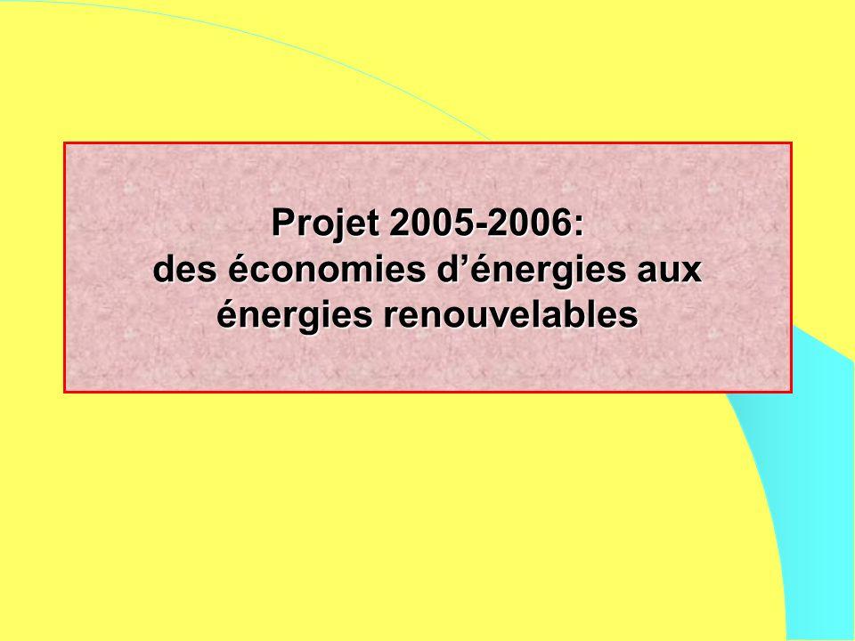 Projet 2005-2006: des économies dénergies aux énergies renouvelables
