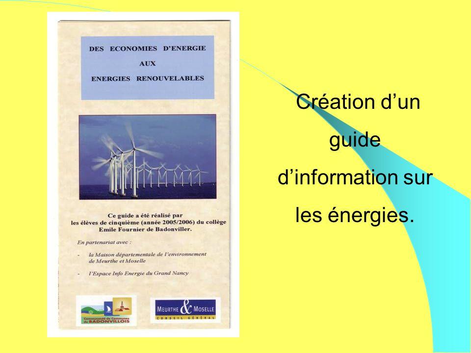 Création dun guide dinformation sur les énergies.