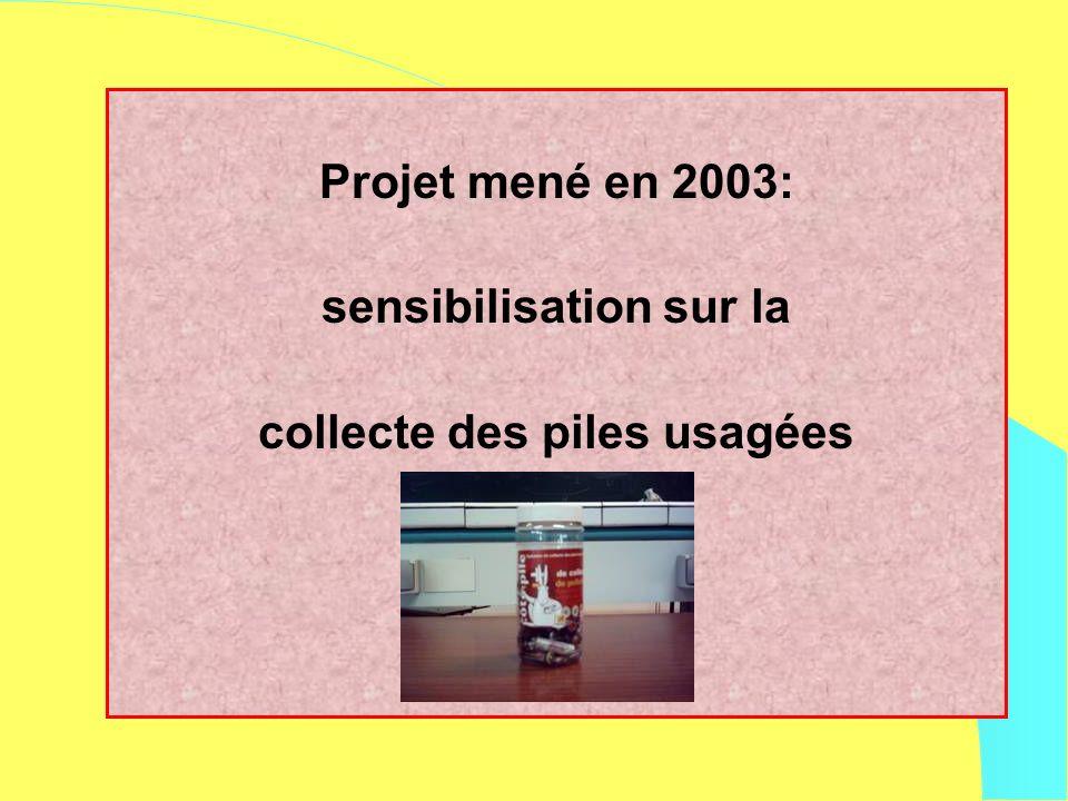 Projet mené en 2003: sensibilisation sur la collecte des piles usagées