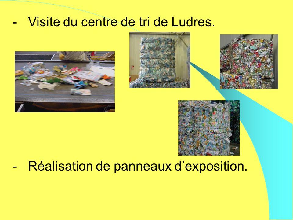 - Visite du centre de tri de Ludres. - Réalisation de panneaux dexposition.
