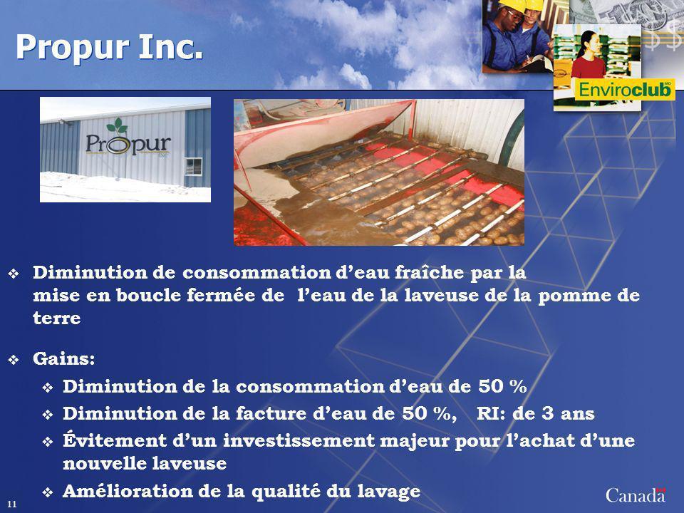11 Propur Inc. Diminution de consommation deau fraîche par la mise en boucle fermée de leau de la laveuse de la pomme de terre Gains: Diminution de la