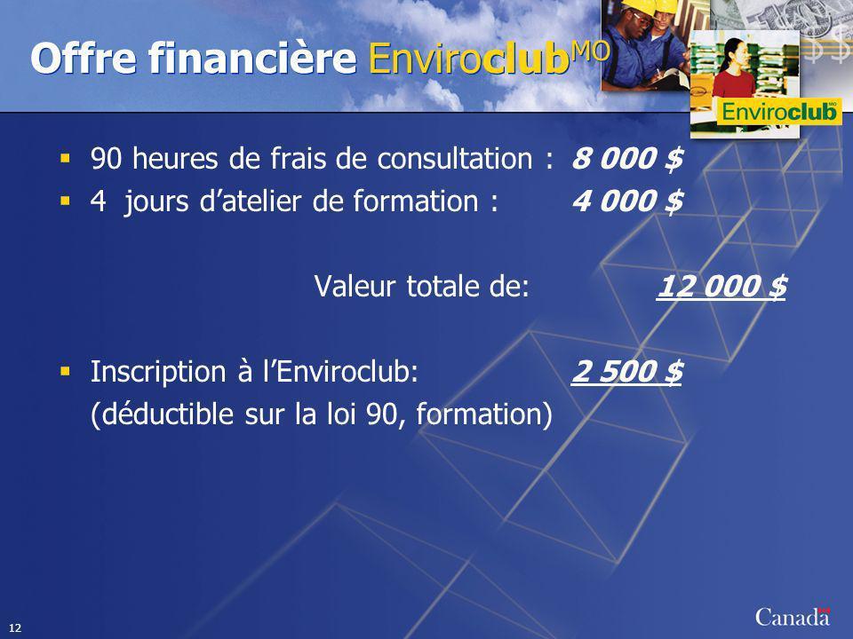 12 Offre financière Enviroclub MO 90 heures de frais de consultation : 8 000 $ 4 jours datelier de formation : 4 000 $ Valeur totale de:12 000 $ Inscription à lEnviroclub:2 500 $ (déductible sur la loi 90, formation)