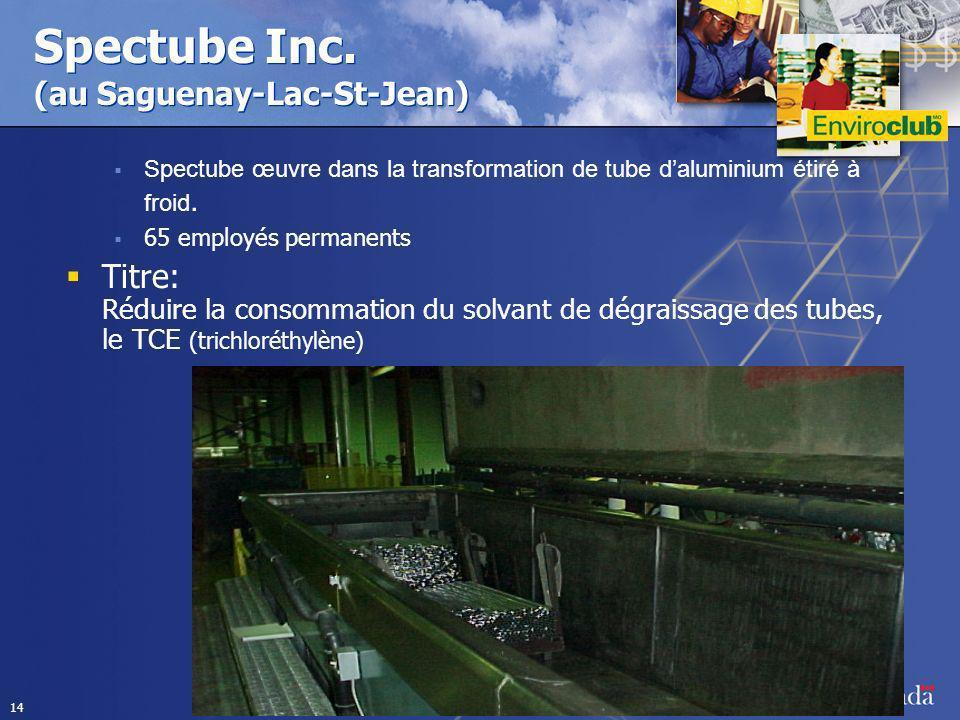 14 Spectube Inc. (au Saguenay-Lac-St-Jean) Spectube œuvre dans la transformation de tube daluminium étiré à froid. 65 employés permanents Titre: Rédui