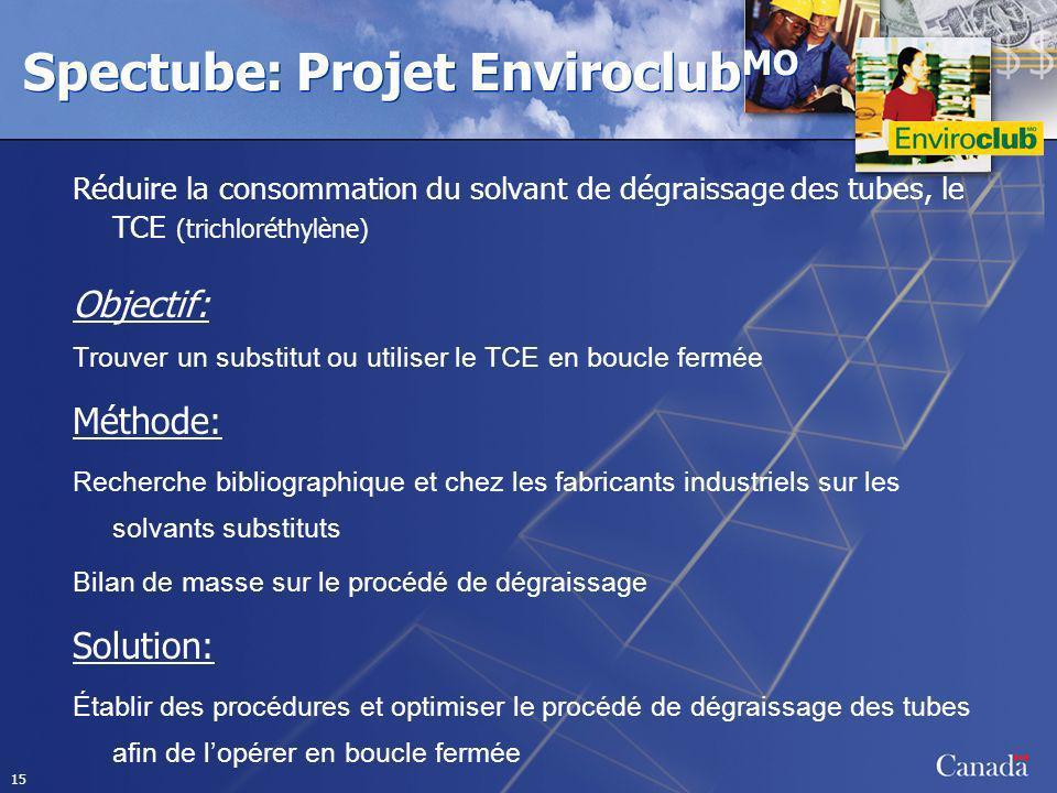 15 Spectube: Projet Enviroclub MO Réduire la consommation du solvant de dégraissage des tubes, le TCE (trichloréthylène) Objectif: Trouver un substitu
