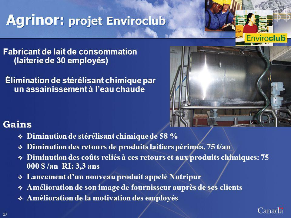 17 Agrinor: projet Enviroclub Fabricant de lait de consommation (laiterie de 30 employés) Élimination de stérélisant chimique par un assainissement à