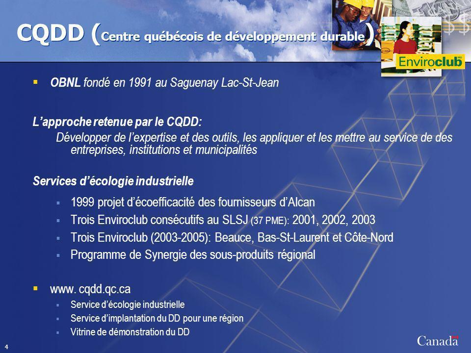 4 CQDD ( Centre québécois de développement durable ) OBNL fondé en 1991 au Saguenay Lac-St-Jean Lapproche retenue par le CQDD: Développer de lexpertis
