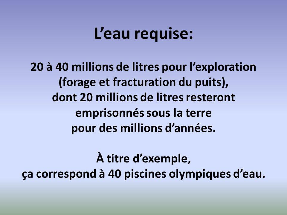Leau requise: 20 à 40 millions de litres pour lexploration (forage et fracturation du puits), dont 20 millions de litres resteront emprisonnés sous la