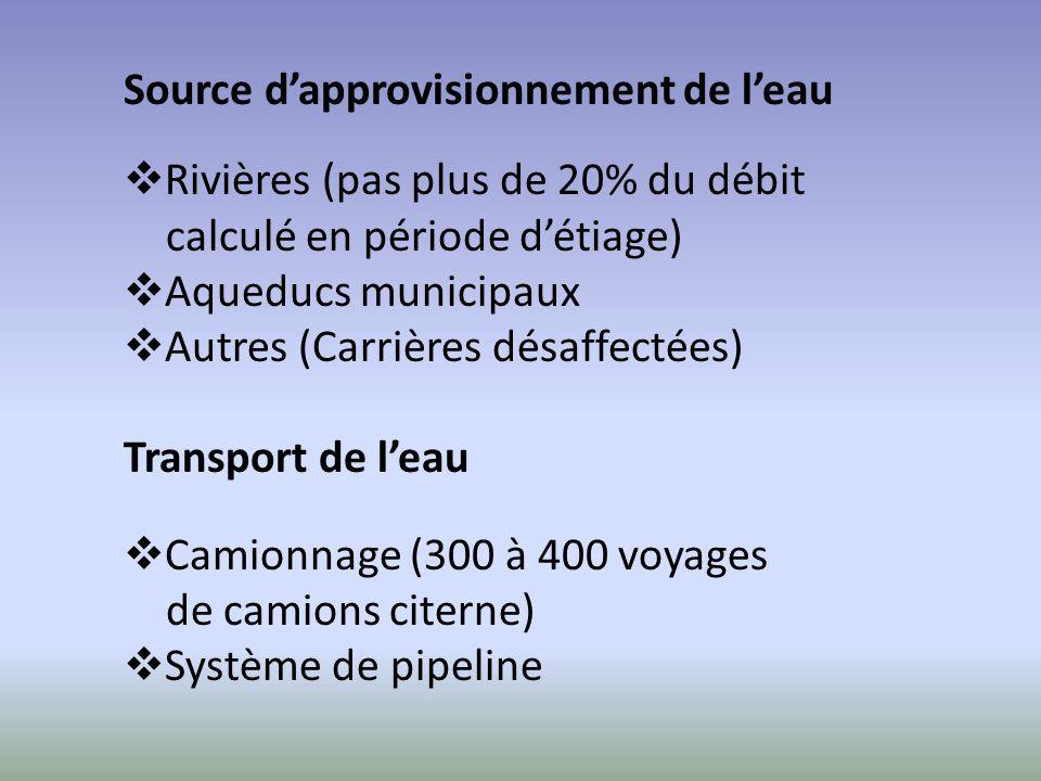 Source dapprovisionnement de leau Rivières (pas plus de 20% du débit calculé en période détiage) Aqueducs municipaux Autres (Carrières désaffectées) T