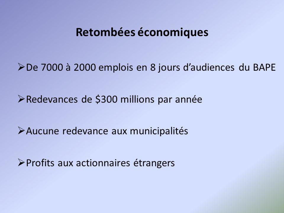Retombées économiques De 7000 à 2000 emplois en 8 jours daudiences du BAPE Redevances de $300 millions par année Aucune redevance aux municipalités Pr