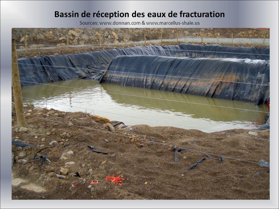 Bassin de réception des eaux de fracturation Sources: www.donnan.com & www.marcellusshale.us
