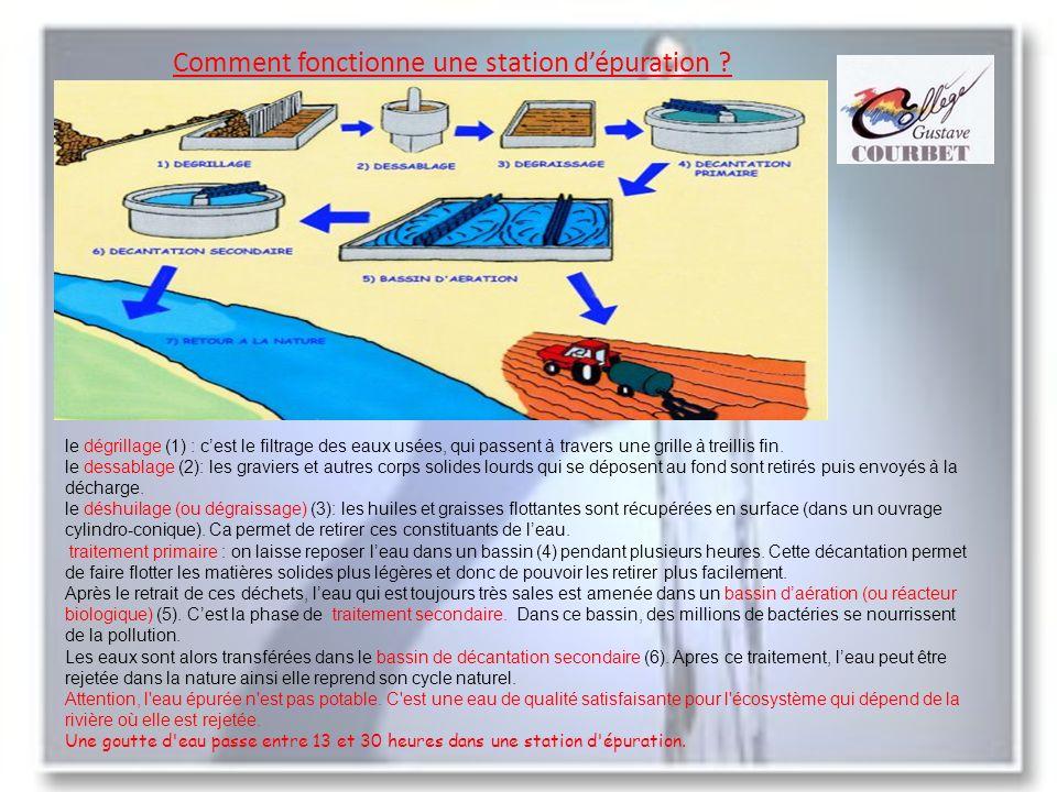 Comment fonctionne une station dépuration ? le dégrillage (1) : cest le filtrage des eaux usées, qui passent à travers une grille à treillis fin. le d