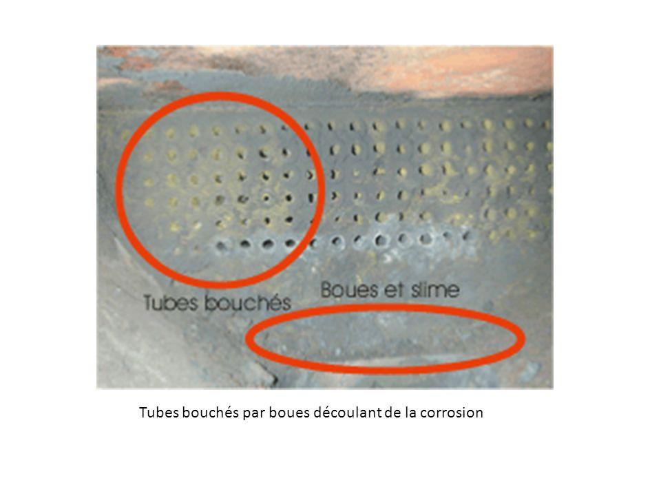 Tubes bouchés par boues découlant de la corrosion