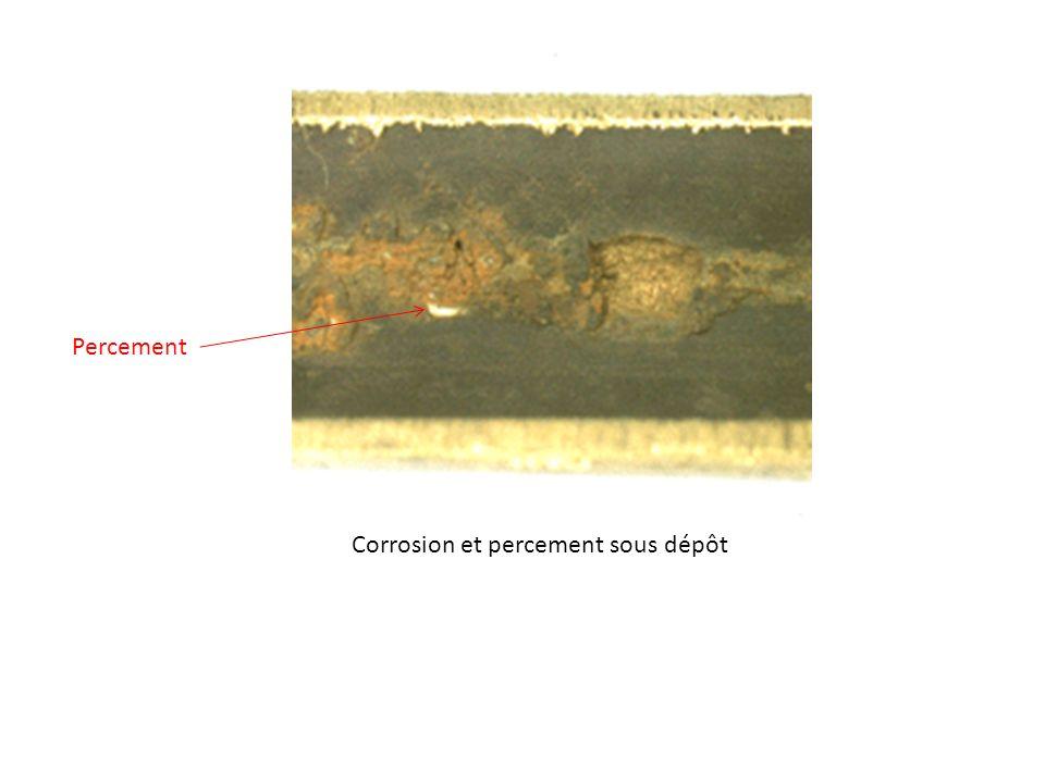 Corrosions par oxygène sur retours de condensats.