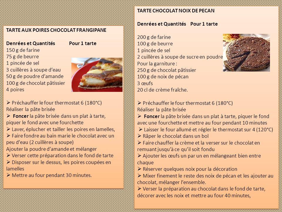 TARTE AUX POIRES CHOCOLAT FRANGIPANE Denrées et Quantités Pour 1 tarte 150 g de farine 75 g de beurre 1 pincée de sel 3 cuillères à soupe deau 50 g de
