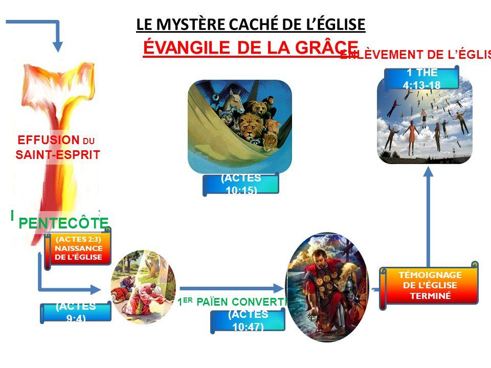 LE MYSTÈRE CACHÉ DE LÉGLISE ÉVANGILE DE LA GRÂCE PENTECÔTE EFFUSION DU SAINT-ESPRIT (ACTES 2:3) NAISSANCE DE LÉGLISE PENTECÔTE (ACTES 9:4) (ACTES 10:1