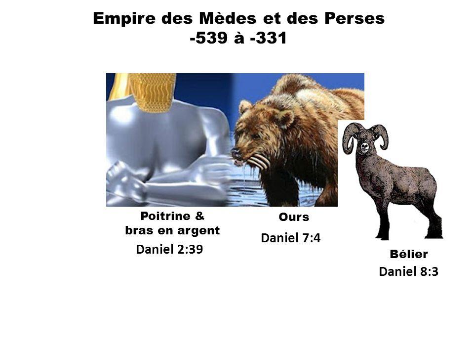 Empire Grec -331 à -63 Daniel 7:6 Daniel 2:39 Ventre & Cuisses dAirain Léopard avec 2 Paires dailes Bouc Daniel 8:8