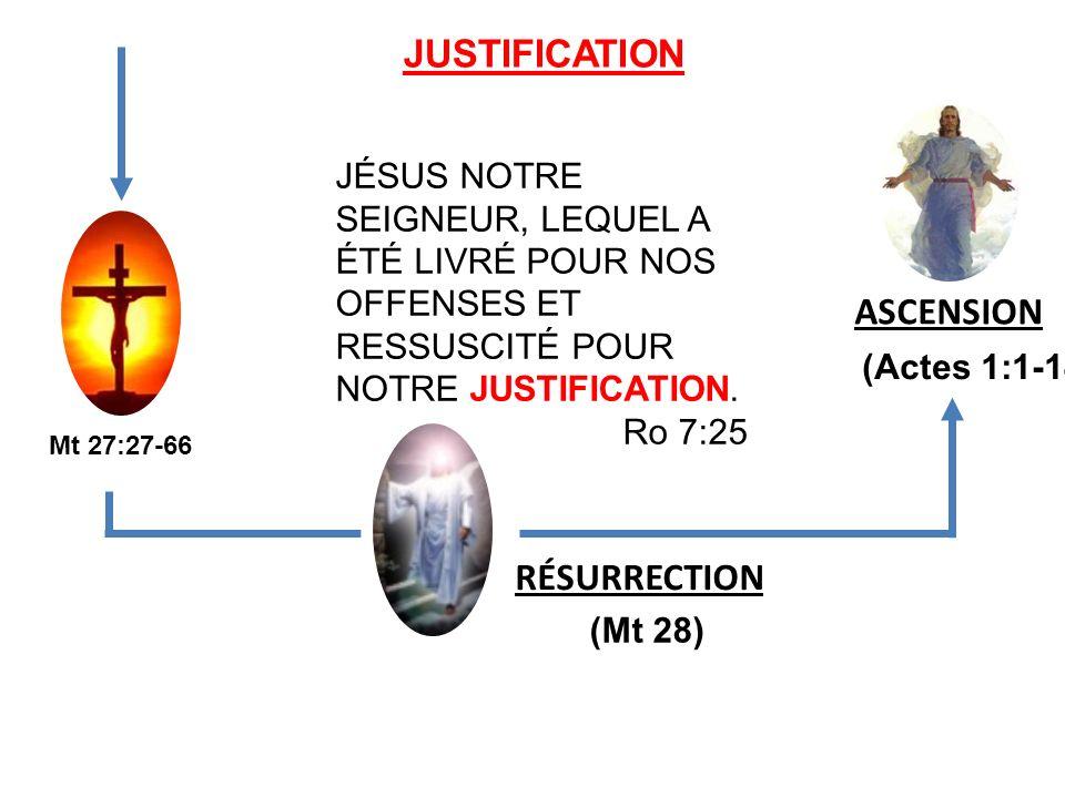 JUSTIFICATION JÉSUS NOTRE SEIGNEUR, LEQUEL A ÉTÉ LIVRÉ POUR NOS OFFENSES ET RESSUSCITÉ POUR NOTRE JUSTIFICATION. Ro 7:25 Mt 27:27-66 (Mt 28) (Actes 1: