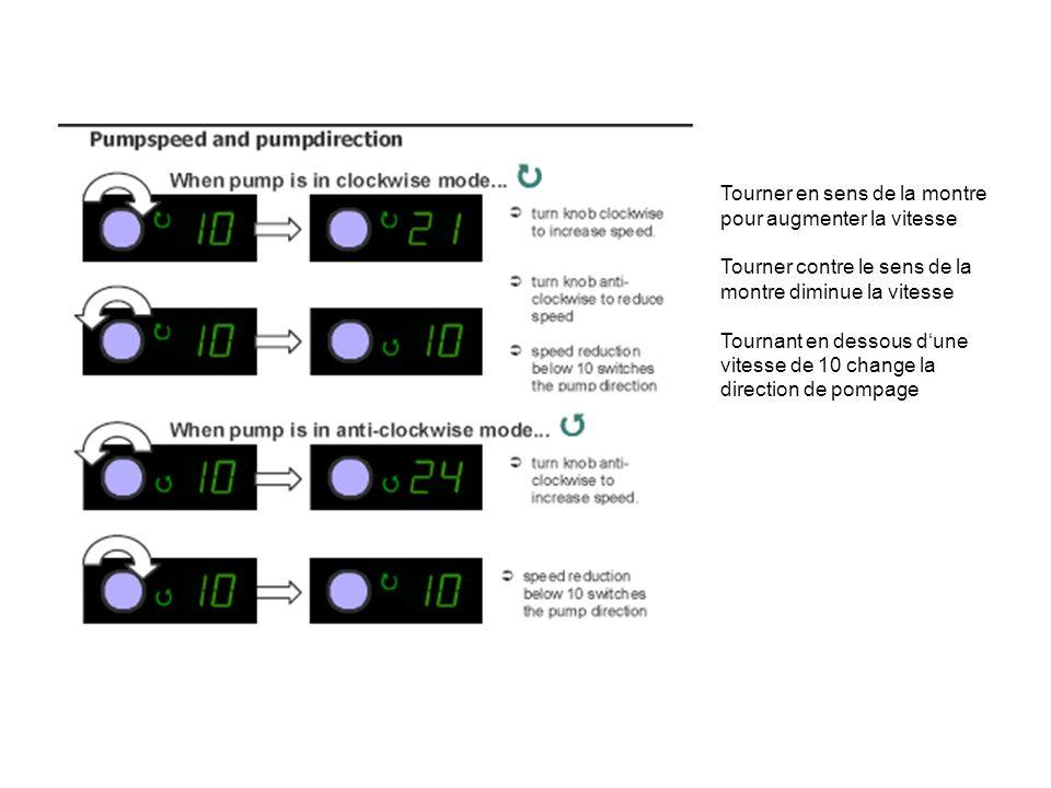 Démarrer la pompe à la vitesse sélectionnée en appuyant sur le bouton Arrêter en appuyant une deuxième fois Pendant la dispensation le temps écoulé est affiché Tourner le bouton pendant la dispensation ajuste la vitesse Arrêter en appuyant sur le bouton Tourner le bouton pour faire des petits pas