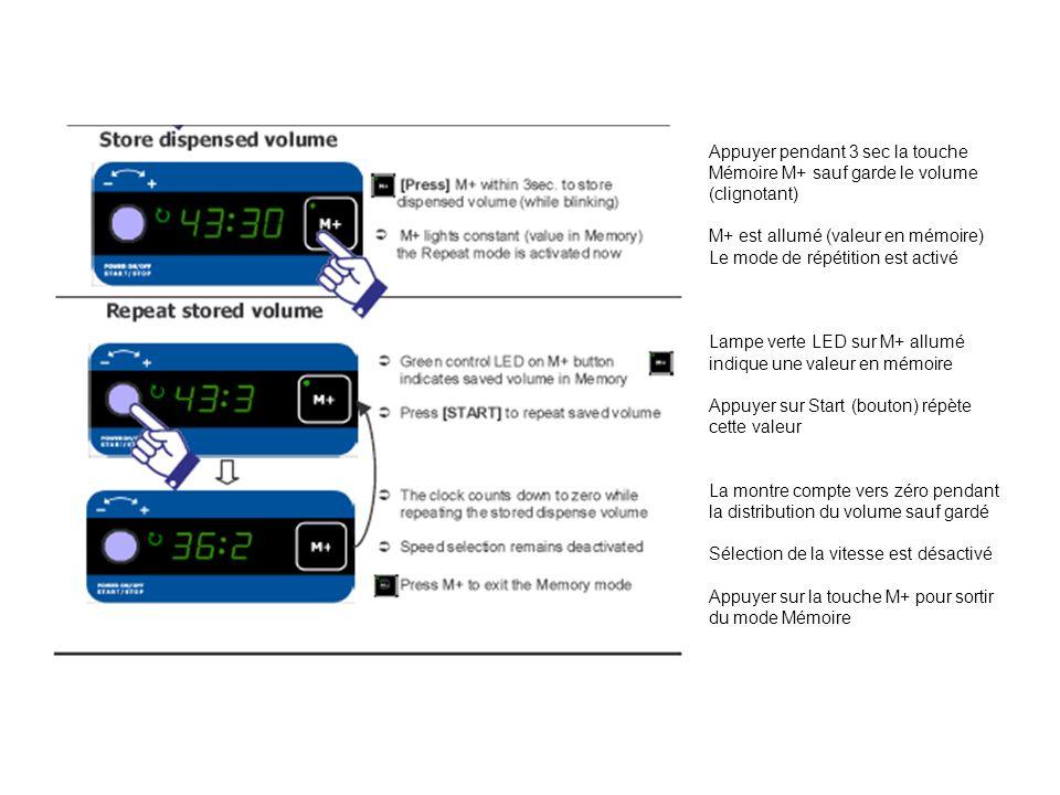 Appuyer pendant 3 sec la touche Mémoire M+ sauf garde le volume (clignotant) M+ est allumé (valeur en mémoire) Le mode de répétition est activé Lampe