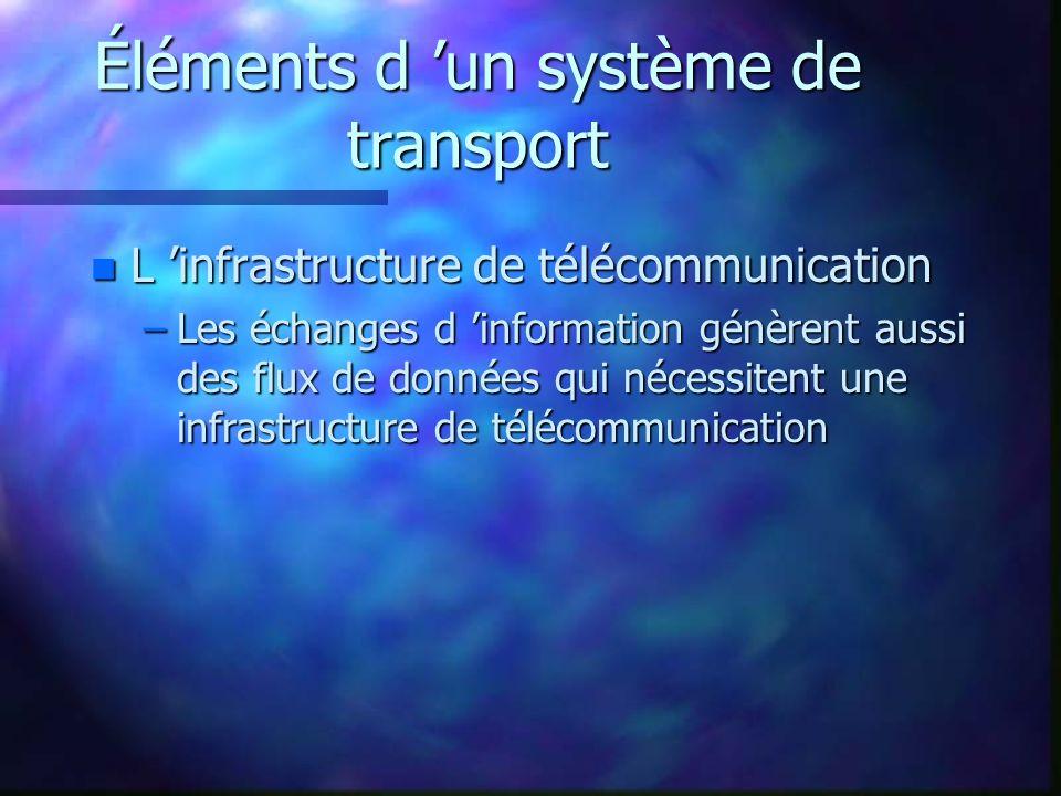 Éléments d un système de transport n L infrastructure de télécommunication –Les échanges d information génèrent aussi des flux de données qui nécessit