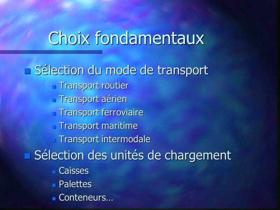 Choix fondamentaux n Sélection du mode de transport n Transport routier n Transport aérien n Transport ferroviaire n Transport maritime n Transport in