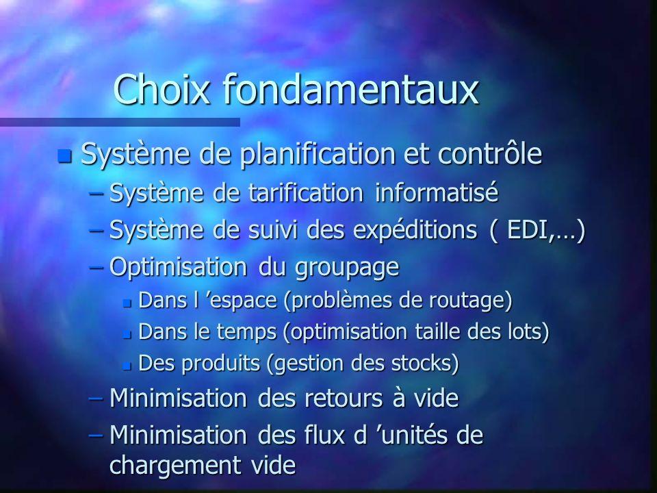 Choix fondamentaux n Système de planification et contrôle –Système de tarification informatisé –Système de suivi des expéditions ( EDI,…) –Optimisatio