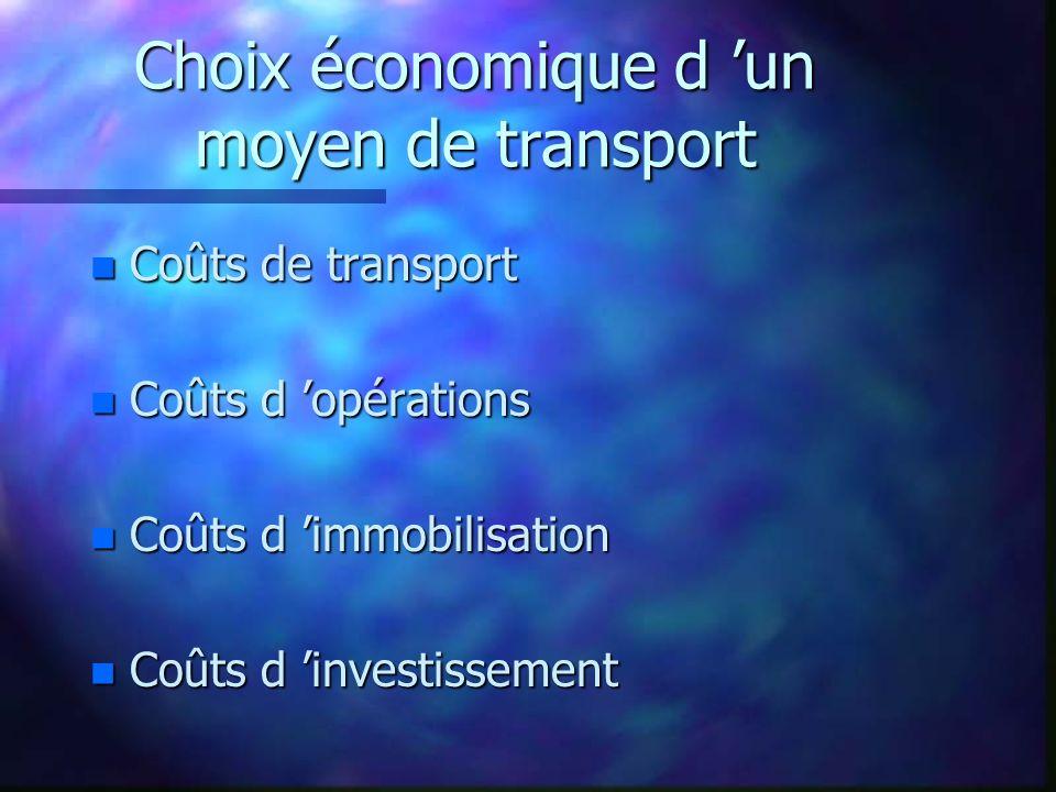 Choix économique d un moyen de transport n Coûts de transport n Coûts d opérations n Coûts d immobilisation n Coûts d investissement