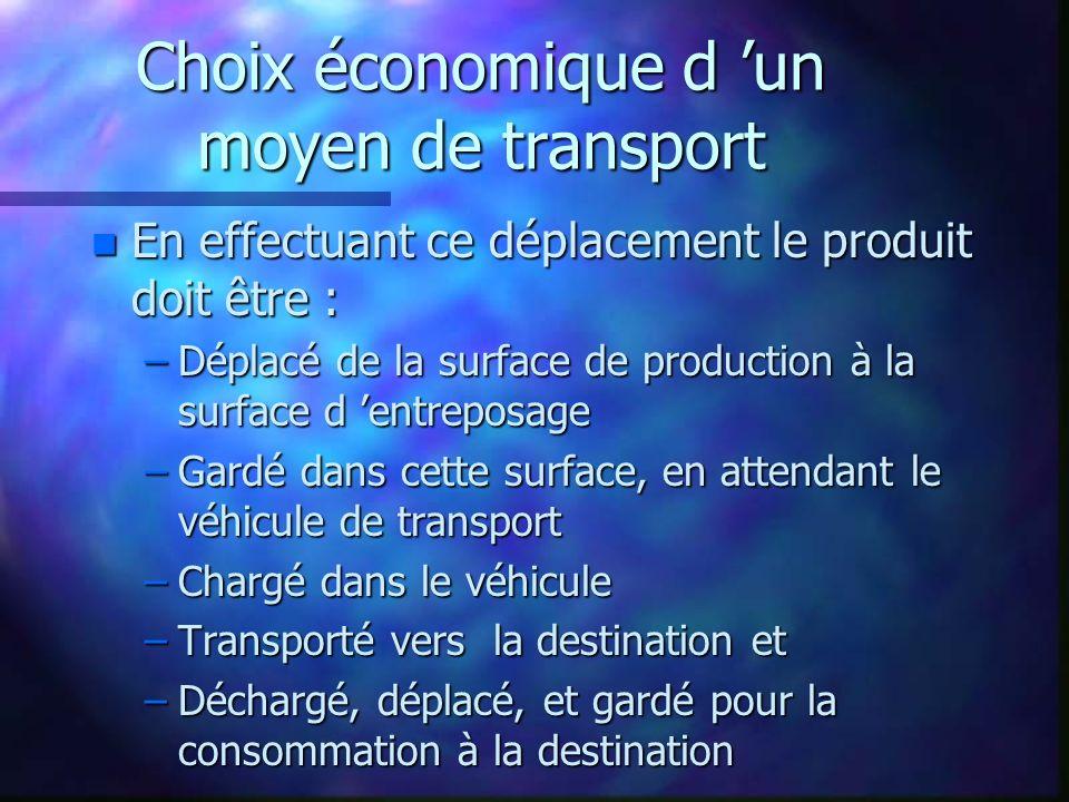 Choix économique d un moyen de transport n En effectuant ce déplacement le produit doit être : –Déplacé de la surface de production à la surface d ent