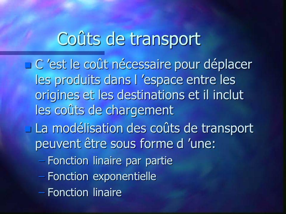 Coûts de transport n C est le coût nécessaire pour déplacer les produits dans l espace entre les origines et les destinations et il inclut les coûts d
