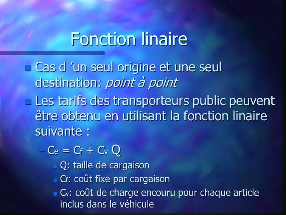 Fonction linaire n Cas d un seul origine et une seul destination: point à point n Les tarifs des transporteurs public peuvent être obtenu en utilisant
