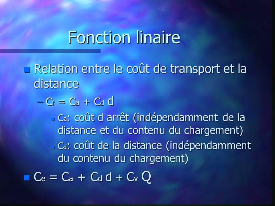 Fonction linaire n Relation entre le coût de transport et la distance –C f = C a + C d d n C a : coût d arrêt (indépendamment de la distance et du con