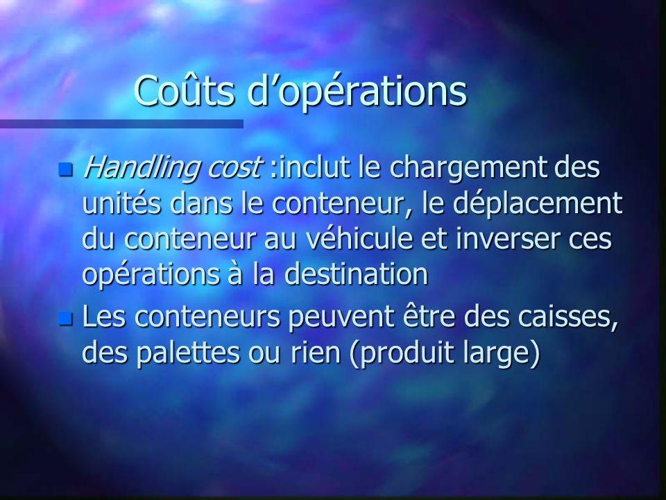 Coûts dopérations n Handling cost :inclut le chargement des unités dans le conteneur, le déplacement du conteneur au véhicule et inverser ces opératio