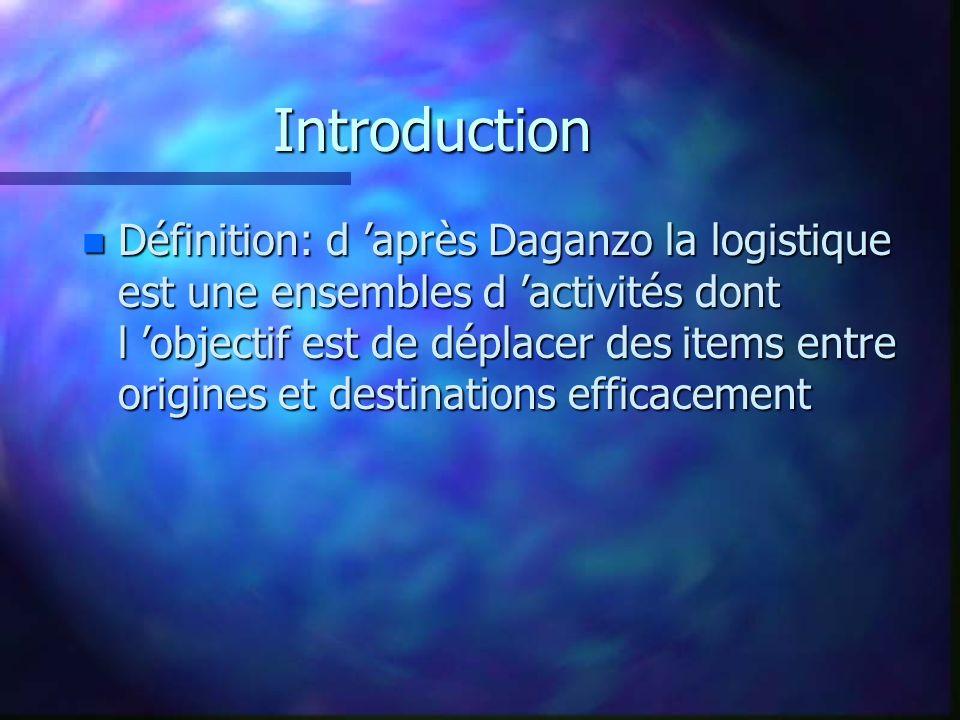 Introduction n Définition: d après Daganzo la logistique est une ensembles d activités dont l objectif est de déplacer des items entre origines et des