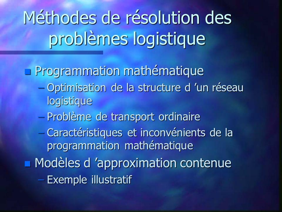 Méthodes de résolution des problèmes logistique n Programmation mathématique –Optimisation de la structure d un réseau logistique –Problème de transpo