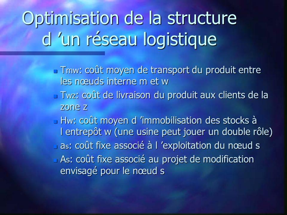 Optimisation de la structure d un réseau logistique n T mw : coût moyen de transport du produit entre les nœuds interne m et w n T wz : coût de livrai