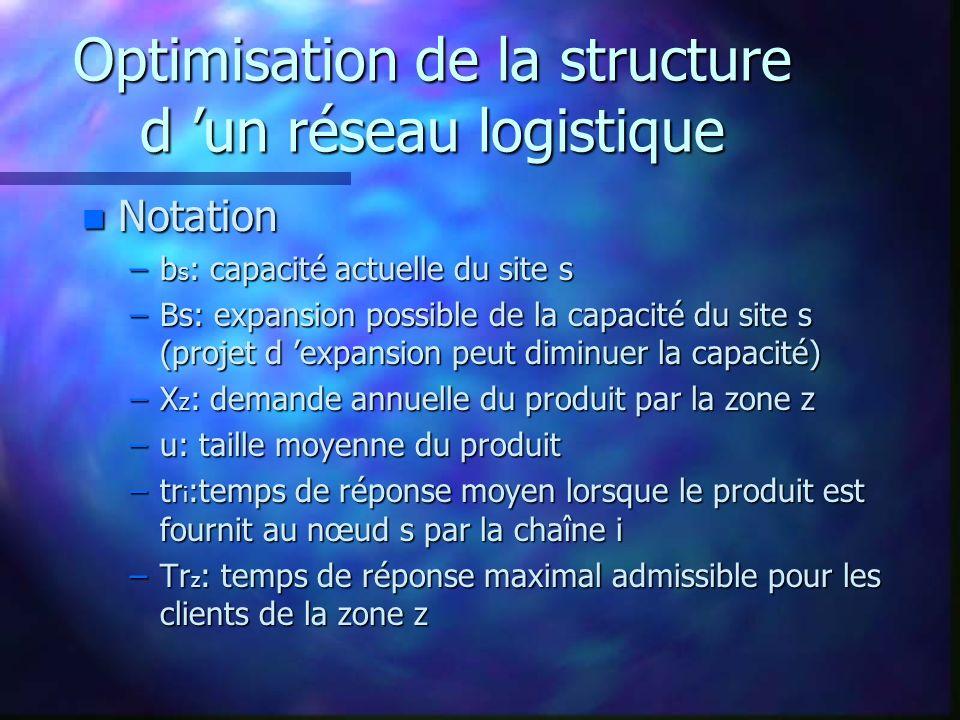 Optimisation de la structure d un réseau logistique n Notation –b s : capacité actuelle du site s –Bs: expansion possible de la capacité du site s (pr