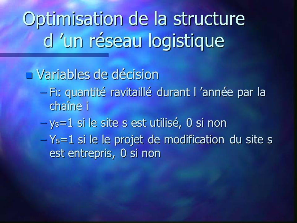 Optimisation de la structure d un réseau logistique n Variables de décision –F i : quantité ravitaillé durant l année par la chaîne i –y s =1 si le site s est utilisé, 0 si non –Y s =1 si le le projet de modification du site s est entrepris, 0 si non