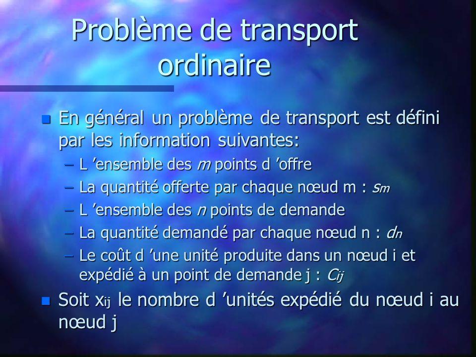 Problème de transport ordinaire n En général un problème de transport est défini par les information suivantes: –L ensemble des m points d offre –La quantité offerte par chaque nœud m : s m –L ensemble des n points de demande –La quantité demandé par chaque nœud n : d n –Le coût d une unité produite dans un nœud i et expédié à un point de demande j : C ij n Soit x ij le nombre d unités expédié du nœud i au nœud j