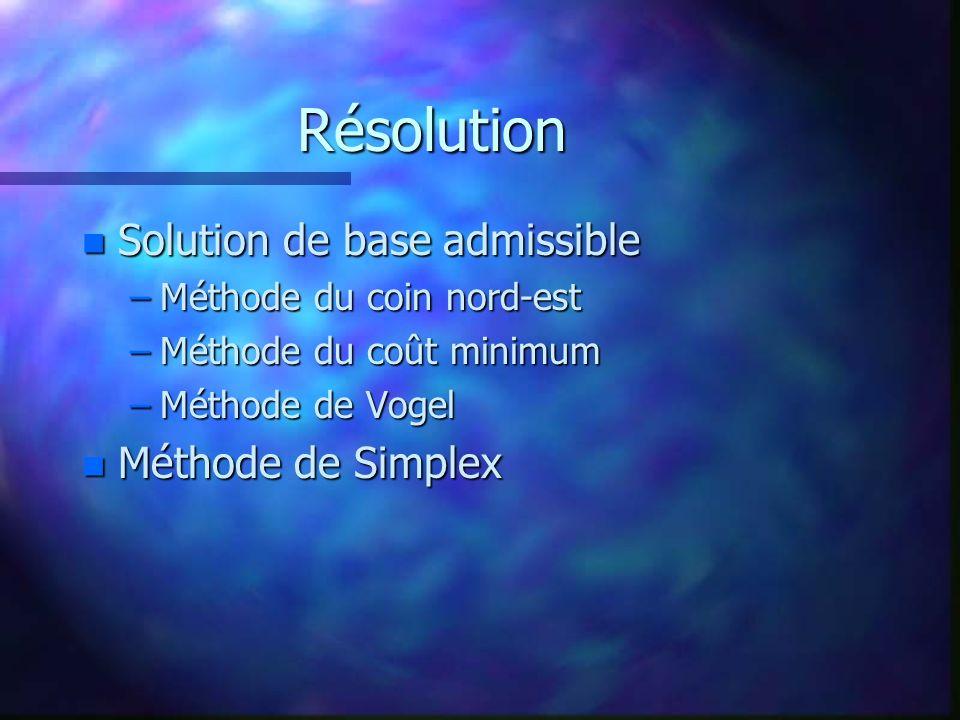 Résolution n Solution de base admissible –Méthode du coin nord-est –Méthode du coût minimum –Méthode de Vogel n Méthode de Simplex