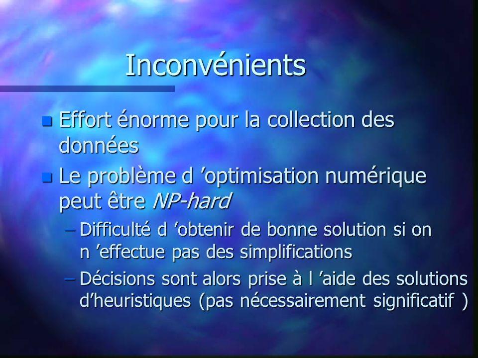 Inconvénients n Effort énorme pour la collection des données n Le problème d optimisation numérique peut être NP-hard –Difficulté d obtenir de bonne solution si on n effectue pas des simplifications –Décisions sont alors prise à l aide des solutions dheuristiques (pas nécessairement significatif )