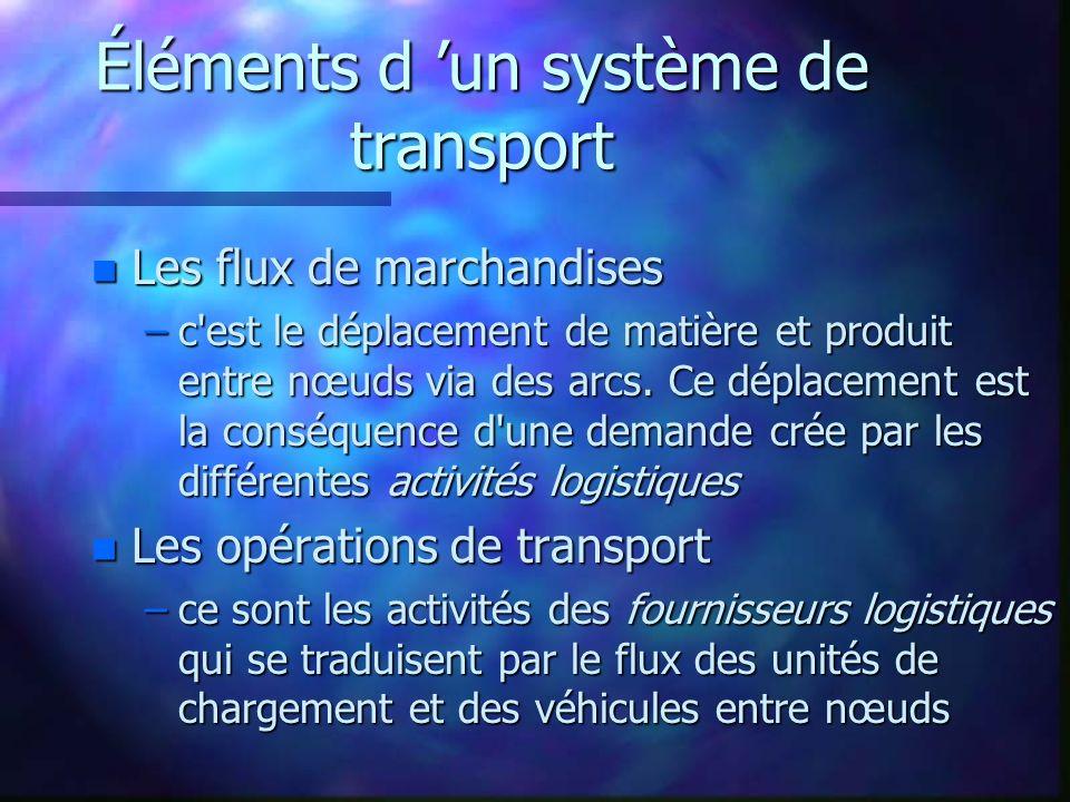 Éléments d un système de transport n Les flux de marchandises –c'est le déplacement de matière et produit entre nœuds via des arcs. Ce déplacement est