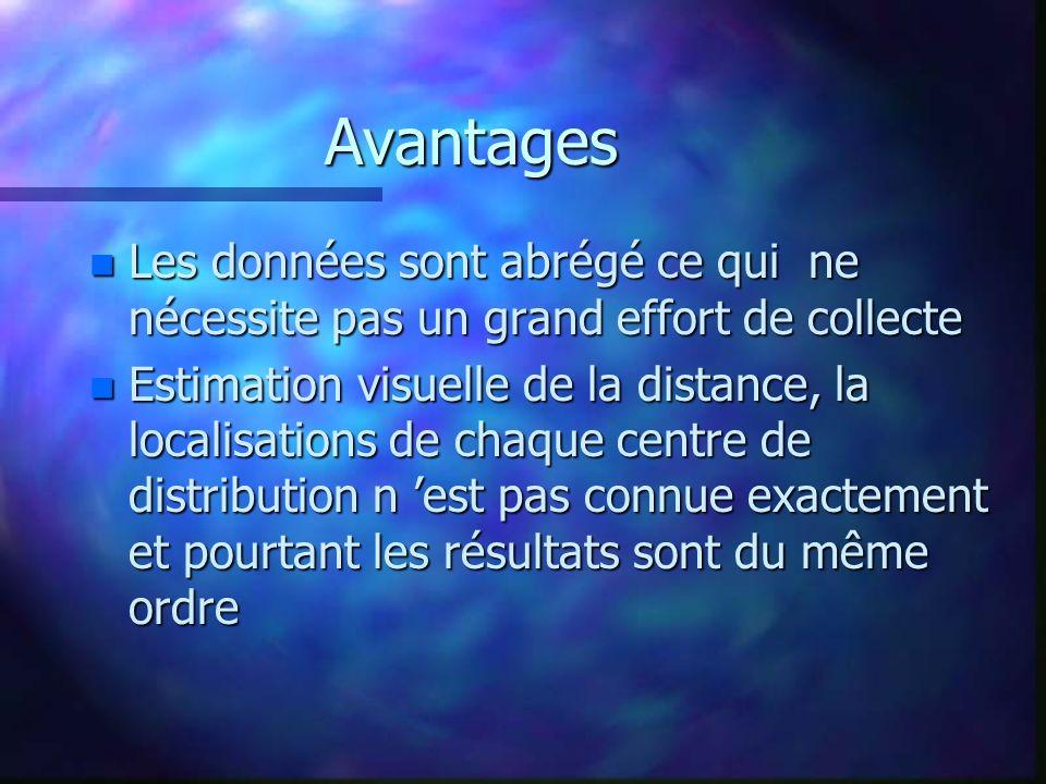 Avantages n Les données sont abrégé ce qui ne nécessite pas un grand effort de collecte n Estimation visuelle de la distance, la localisations de chaq
