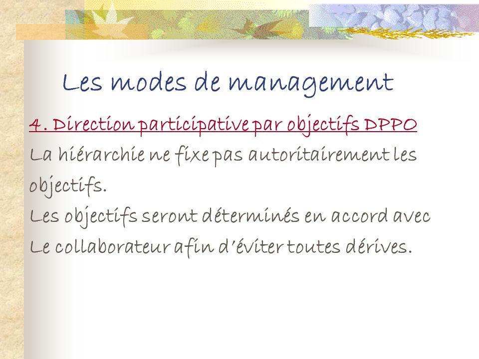 Les modes de management 3. Direction par objet (DPO) Il sagit de rendre variable une partie de la rémunération. Partie fixe: Minimum défini par la con