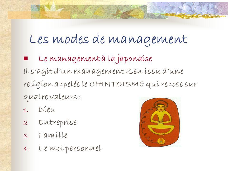 Les modes de management 4. Direction participative par objectifs DPPO La hiérarchie ne fixe pas autoritairement les objectifs. Les objectifs seront dé
